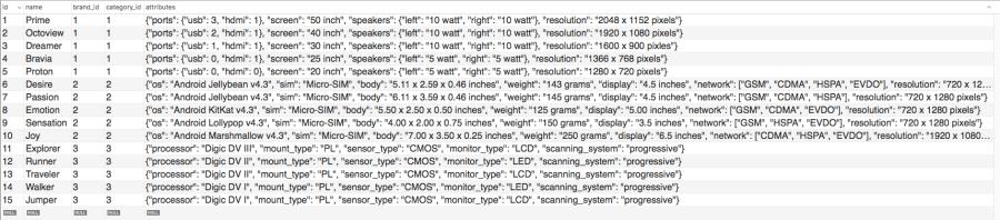 Working with JSON in MySQL ― Scotch io