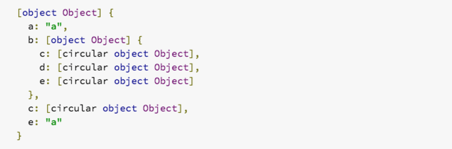 Copying Objects in JavaScript ― Scotch io