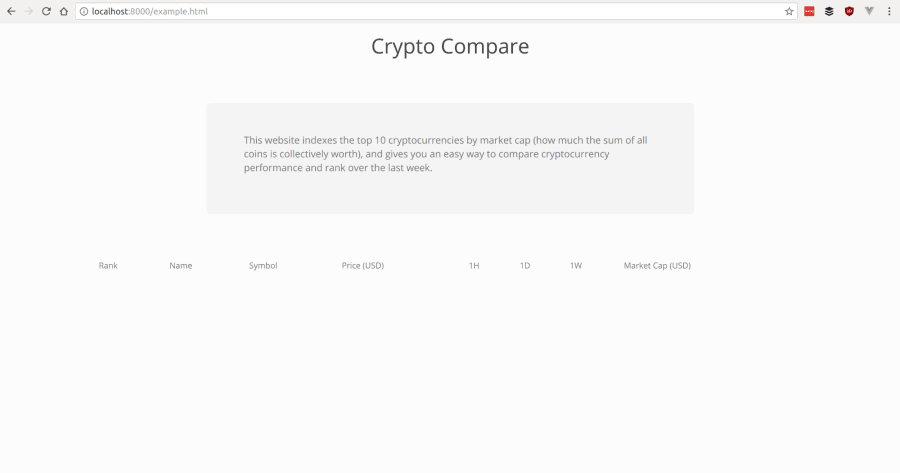 best html meta tags for cryptocurrency
