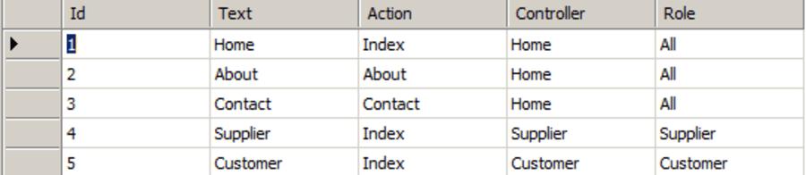 User Role Based dynamic Navigation from SQL database Entity