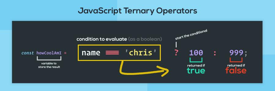 JavaScript Ternary Operators ― Scotch io