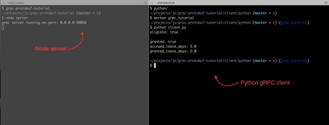 software classes protocols handler