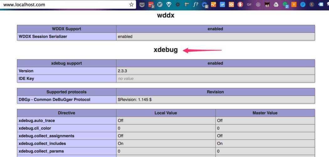 Debugging Php In Visual Studio Code Scotch