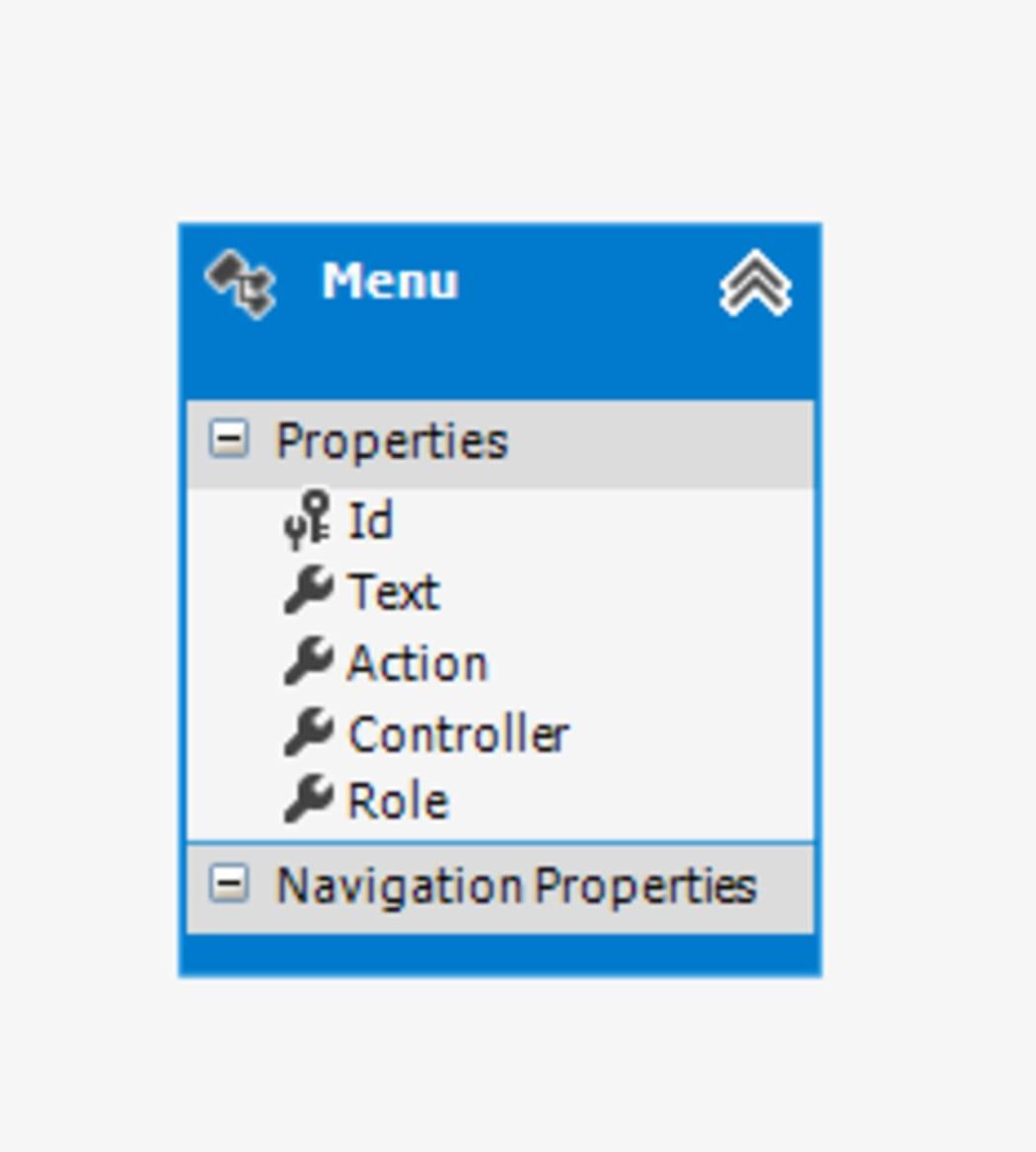 Dynamic menu and submenu in mvc 5