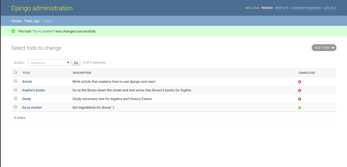 Screenshot of the admin interface for the Django application displaying todo items.