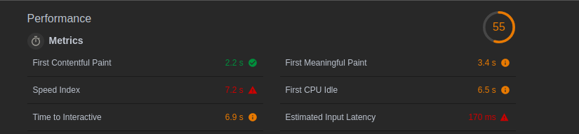 metrics section with some of the performance issues