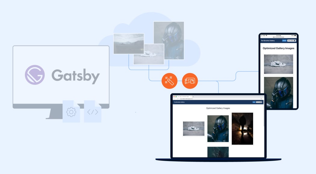 Serving Remote Optimized Images w/ gatsby-image