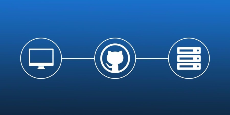 How to Deploy Github Code Automatically.