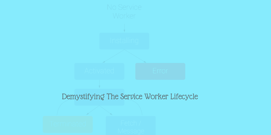 Demystifying The Service Worker Lifecycle